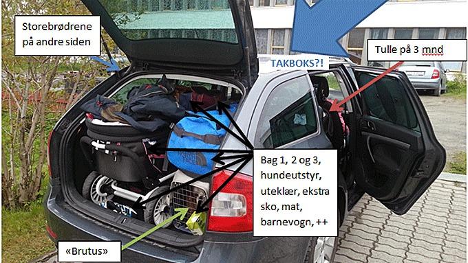 Selv med eget organisasjonskart på hvordan bilen skal pakkes og barn og bikkjer plasseres - så må noe bli igjen hjemme...
